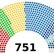 Elections Européennes, et après ?