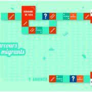 Atelier « Et si je jouais à être toi ? » : Jeux autour des migrations