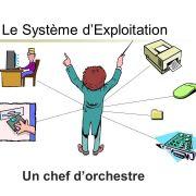 Atelier numérique : Les Systèmes d\'exploitation...