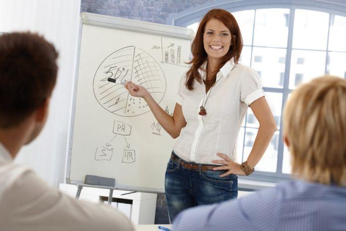 Avez-vous assez de confiance en vous pour réussir au travail?